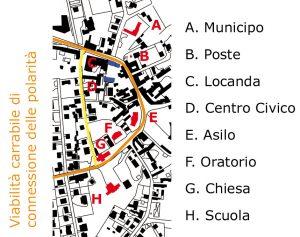 Gaiarine - schema